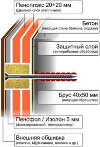 Технология утепления балкона пеноплексом