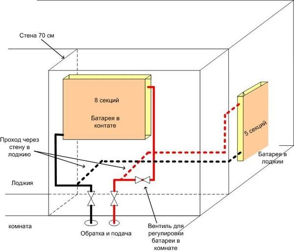 Вынос батареи на лоджию схема