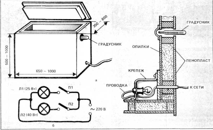 Как сделать погребок, термошкаф, хранилище на балконе.
